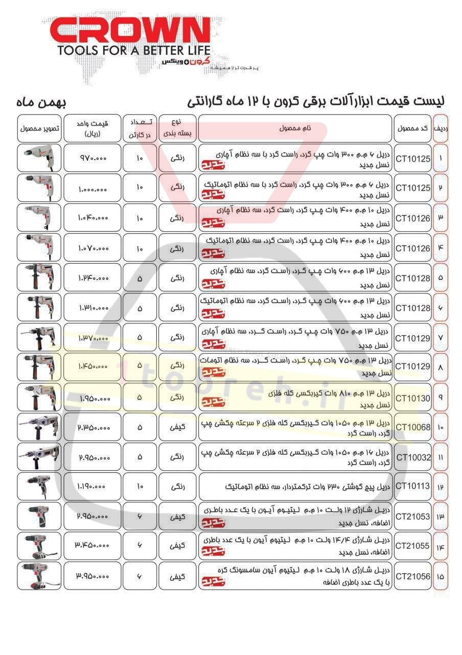 لیست قیمت ابزارآلات برقی کرون - بهمن 96