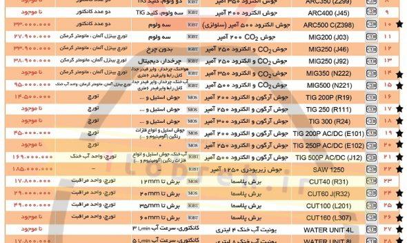 لیست قیمت دستگاه های جوش و برش سولار - بهمن 96 - یک توبره