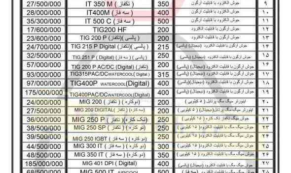 لیست قیمت دستگاه های جوش و برش ایران ترانس - بهمن 96 - یک توبره