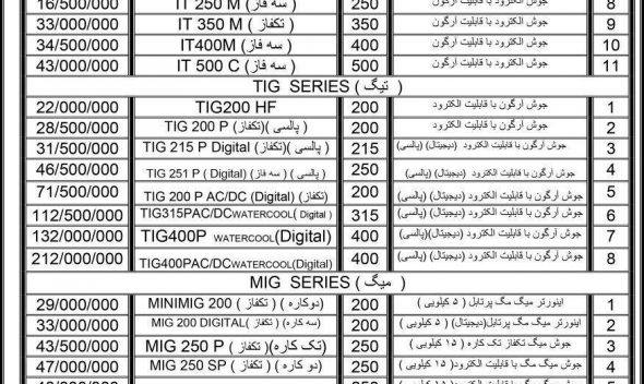 لیست قیمت دستگاههای جوش و برش ایران ترانس - خرداد 97 - یک توبره